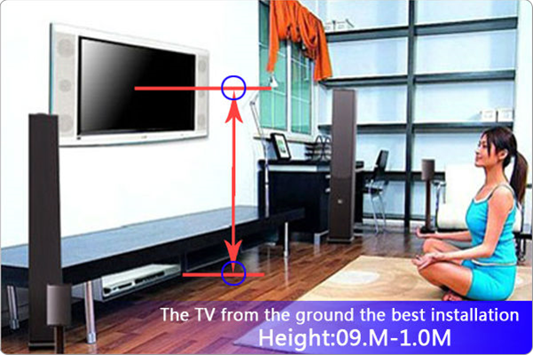 Ideal Height For Tv In Living Room