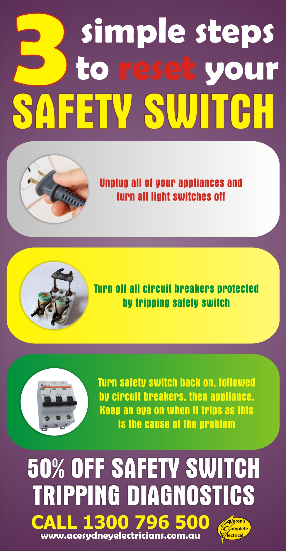 3 Simple Steps To Reset Your Safety Switch