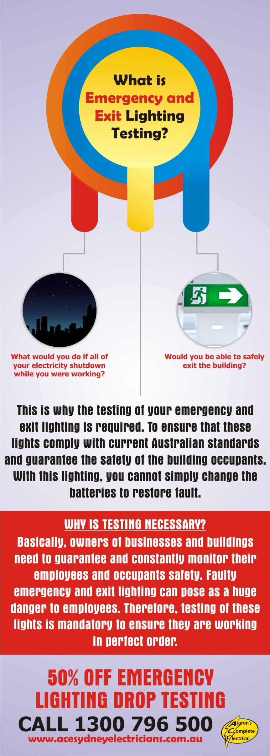 What Is Emergency and Exit Light Testing?