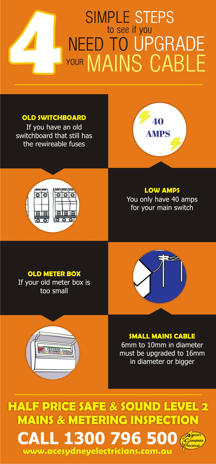 4 Simple Steps To See If You Need to Upgrade Your Mains Cable